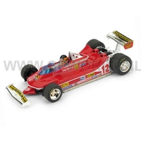 1979 Gilles Villeneuve | USA